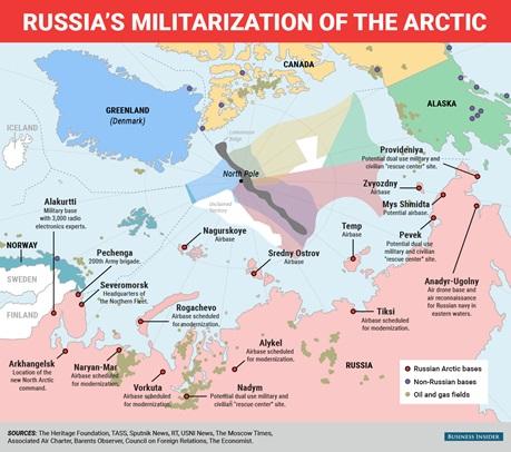 russia militarizing